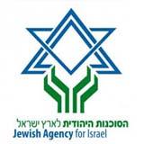 התקנת מצלמות אבטחה בסוכנות היהודית